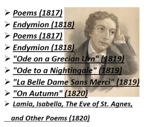 John-Keats-notable-works