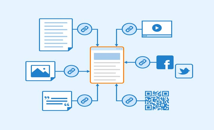 What is a backlink and how to create a backlink?