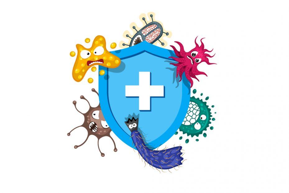 Long term Antiviral Protection UK